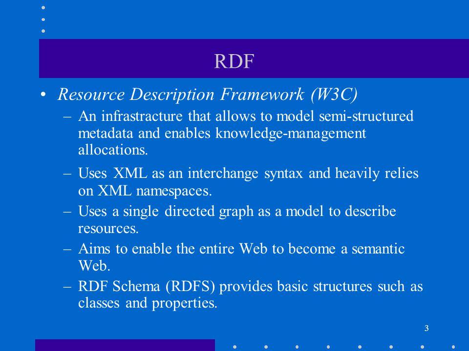 4 RDF Example