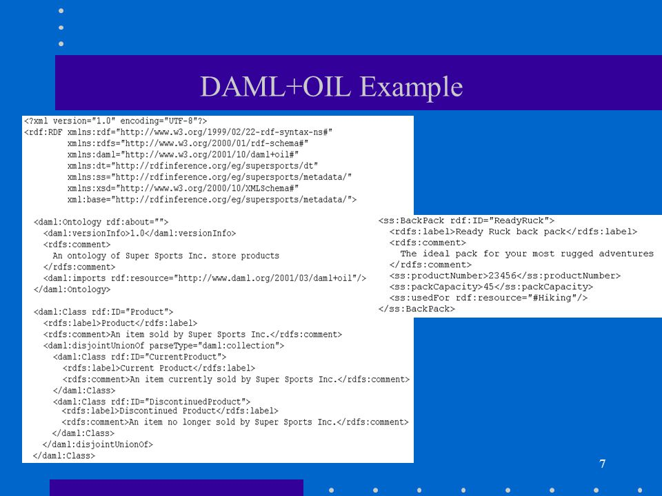 8 DAML-S A new set of classes and properties that are defined using DAML+OIL –Enables the creation of the ontologies for the description of specific Web sites in any domain –Establishes a framework within which the descriptions are made and shared –Supports access to Web resource by content: Automatic Web service discovery Automatic Web service invocation Automatic Web service composition and interoperation Automatic Web service execution monitoring