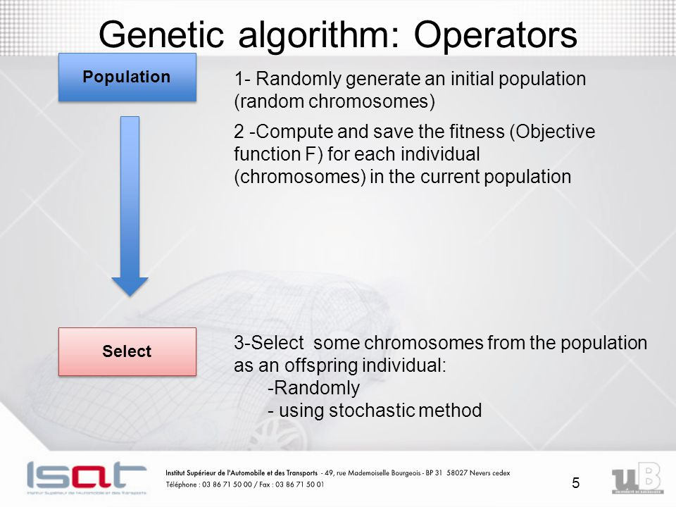 5 Genetic algorithm: Operators Population Select 1- Randomly generate an initial population (random chromosomes) 3-Select some chromosomes from the population as an offspring individual: -Randomly - using stochastic method 2 -Compute and save the fitness (Objective function F) for each individual (chromosomes) in the current population