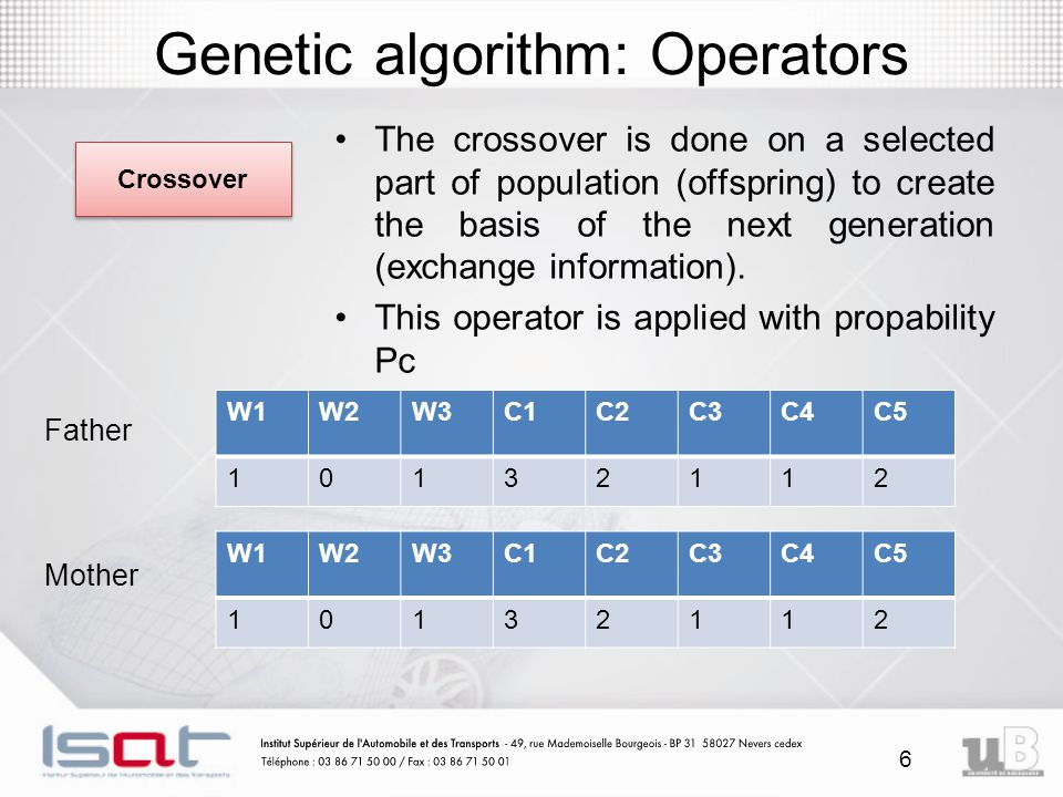 6 Genetic algorithm: Operators The crossover is done on a selected part of population (offspring) to create the basis of the next generation (exchange information).