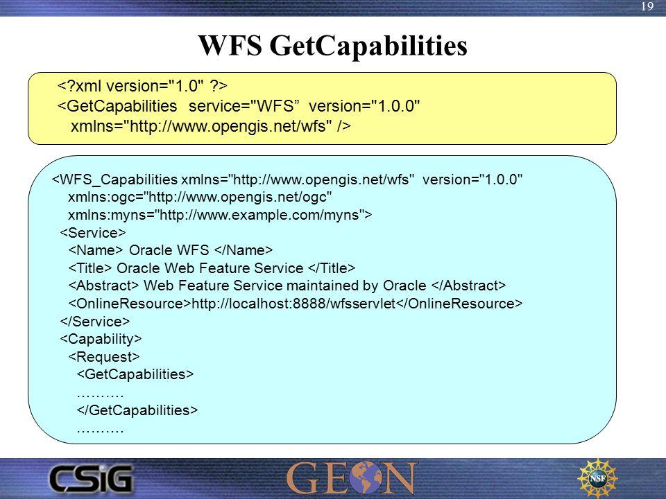 19 WFS GetCapabilities <GetCapabilities service= WFS version= 1.0.0 xmlns= http://www.opengis.net/wfs /> <WFS_Capabilities xmlns= http://www.opengis.net/wfs version= 1.0.0 xmlns:ogc= http://www.opengis.net/ogc xmlns:myns= http://www.example.com/myns > Oracle WFS Oracle Web Feature Service Web Feature Service maintained by Oracle http://localhost:8888/wfsservlet ……….