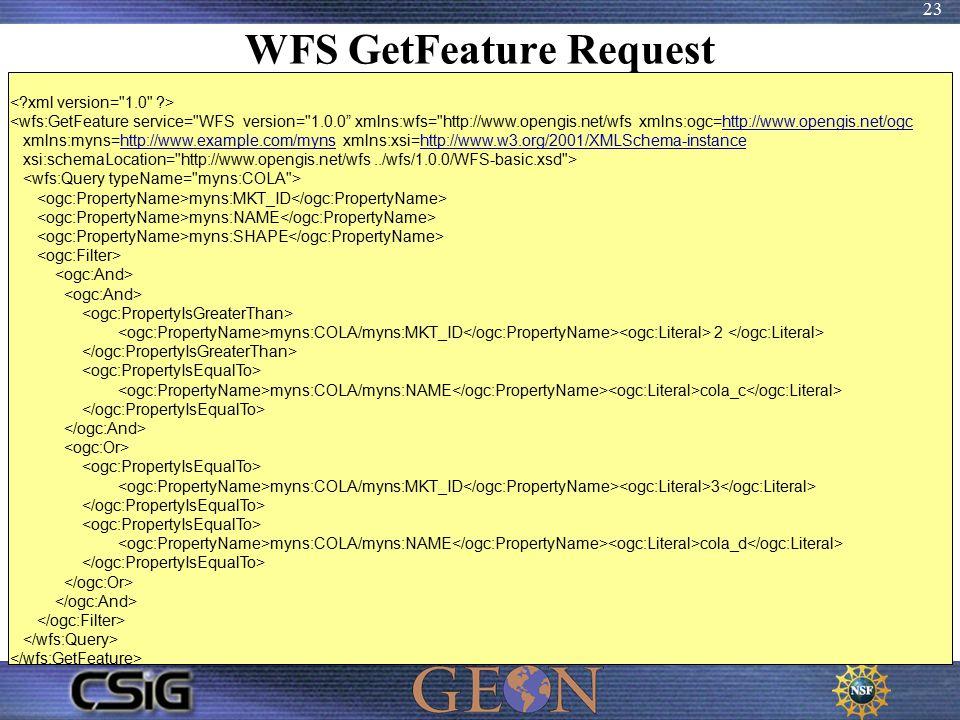 23 WFS GetFeature Request <wfs:GetFeature service= WFS version= 1.0.0 xmlns:wfs= http://www.opengis.net/wfs xmlns:ogc=http://www.opengis.net/ogchttp://www.opengis.net/ogc xmlns:myns=http://www.example.com/myns xmlns:xsi=http://www.w3.org/2001/XMLSchema-instancehttp://www.example.com/mynshttp://www.w3.org/2001/XMLSchema-instance xsi:schemaLocation= http://www.opengis.net/wfs../wfs/1.0.0/WFS-basic.xsd > myns:MKT_ID myns:NAME myns:SHAPE myns:COLA/myns:MKT_ID 2 myns:COLA/myns:NAME cola_c myns:COLA/myns:MKT_ID 3 myns:COLA/myns:NAME cola_d