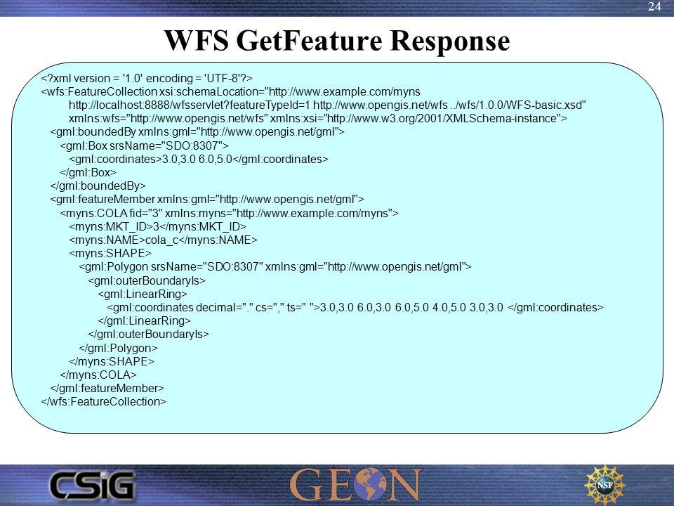 24 WFS GetFeature Response <wfs:FeatureCollection xsi:schemaLocation= http://www.example.com/myns http://localhost:8888/wfsservlet?featureTypeId=1 http://www.opengis.net/wfs../wfs/1.0.0/WFS-basic.xsd xmlns:wfs= http://www.opengis.net/wfs xmlns:xsi= http://www.w3.org/2001/XMLSchema-instance > 3.0,3.0 6.0,5.0 3 cola_c 3.0,3.0 6.0,3.0 6.0,5.0 4.0,5.0 3.0,3.0