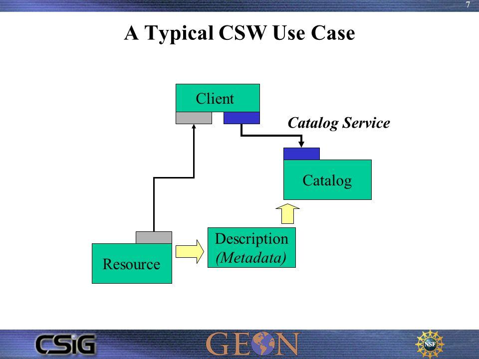 7 A Typical CSW Use Case Resource Description (Metadata) Catalog Client Catalog Service