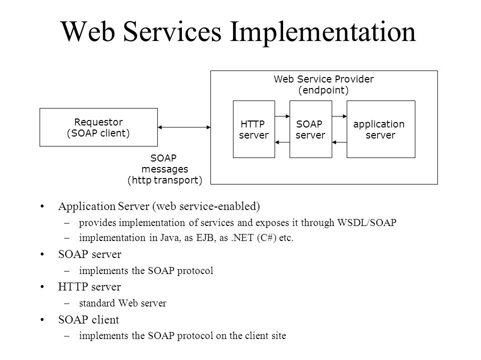 Web Services Implementation Application Server (web service-enabled) –provides implementation of services and exposes it through WSDL/SOAP –implementation in Java, as EJB, as.NET (C#) etc.