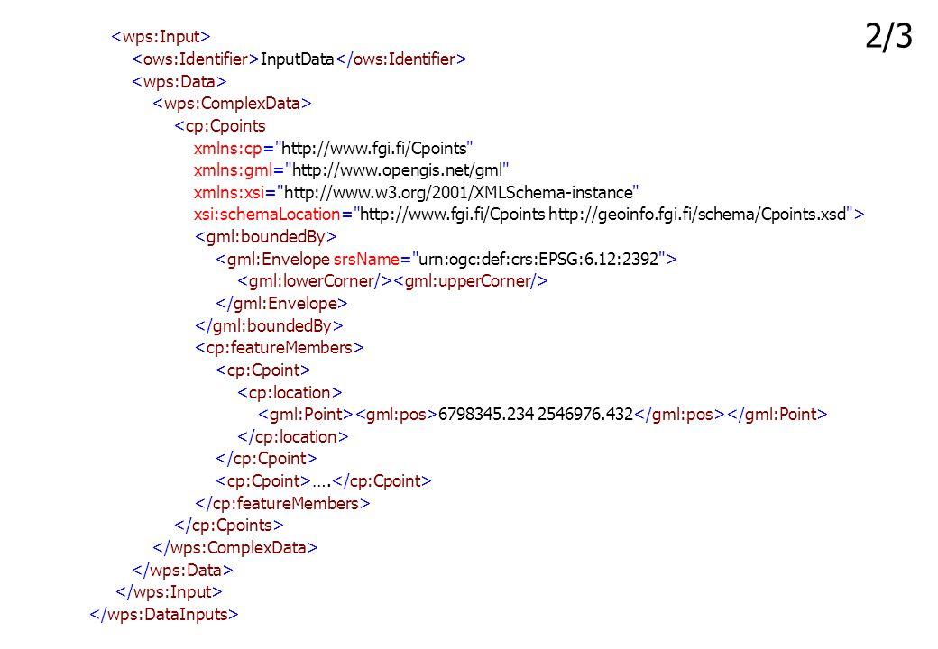 InputData <cp:Cpoints xmlns:cp= http://www.fgi.fi/Cpoints xmlns:gml= http://www.opengis.net/gml xmlns:xsi= http://www.w3.org/2001/XMLSchema-instance xsi:schemaLocation= http://www.fgi.fi/Cpoints http://geoinfo.fgi.fi/schema/Cpoints.xsd > 6798345.234 2546976.432 ….
