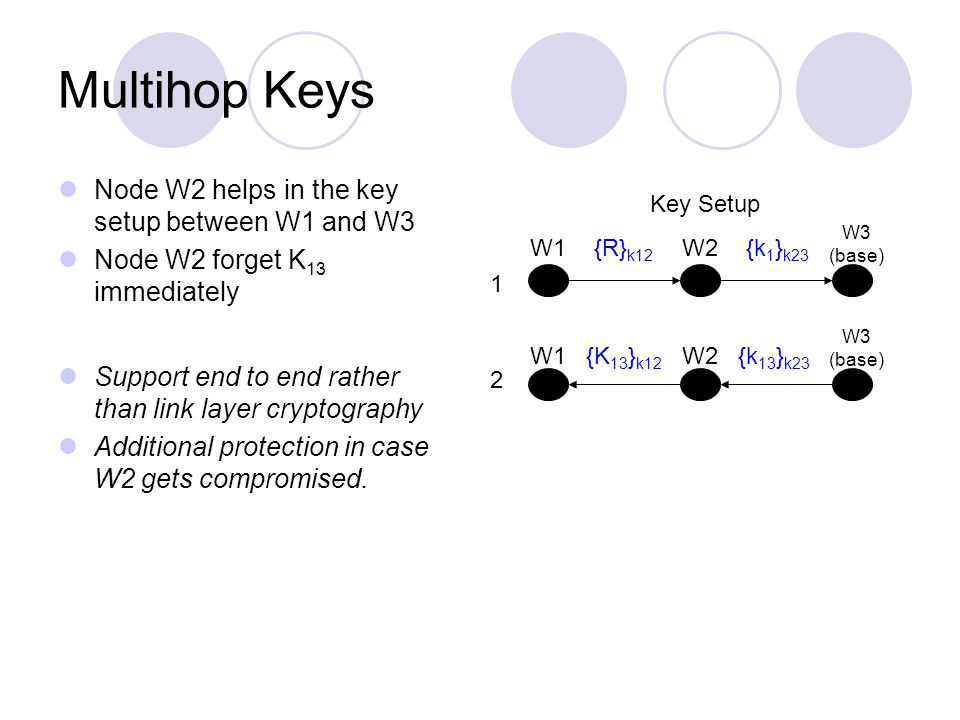 Multihop Keys Node W2 helps in the key setup between W1 and W3 Node W2 forget K 13 immediately Support end to end rather than link layer cryptography