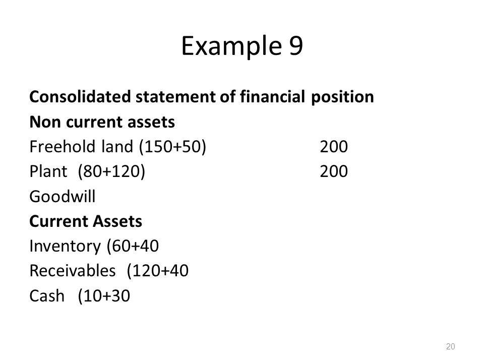 Example 9 Consolidated statement of financial position Non current assets Freehold land (150+50)200 Plant(80+120)200 Goodwill Current Assets Inventory (60+40 Receivables (120+40 Cash(10+30 20
