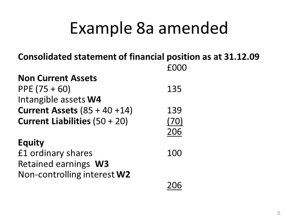 Example 8a amended Consolidated statement of financial position as at 31.12.09 £000 Non Current Assets PPE (75 + 60)135 Intangible assets W4 Current Assets (85 + 40 +14)139 Current Liabilities (50 + 20)(70) 206 Equity £1 ordinary shares100 Retained earnings W3 Non-controlling interest W2 206 8