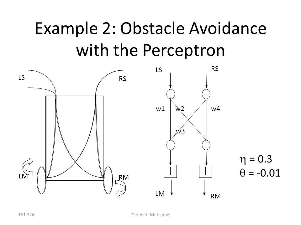 161.326Stephen Marsland Example 2: Obstacle Avoidance with the Perceptron LS RS LM RM w1w2 w3 w4  = 0.3  = -0.01 LS RS LM RM