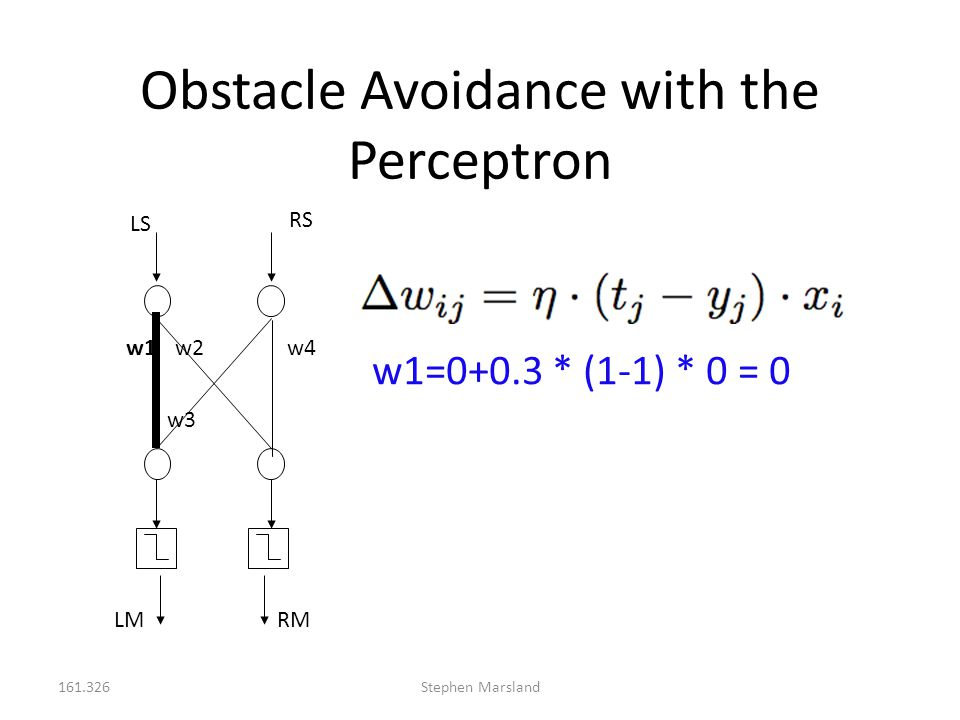 161.326Stephen Marsland Obstacle Avoidance with the Perceptron LS RS LMRM w1w2 w3 w4 w1=0+0.3 * (1-1) * 0 = 0