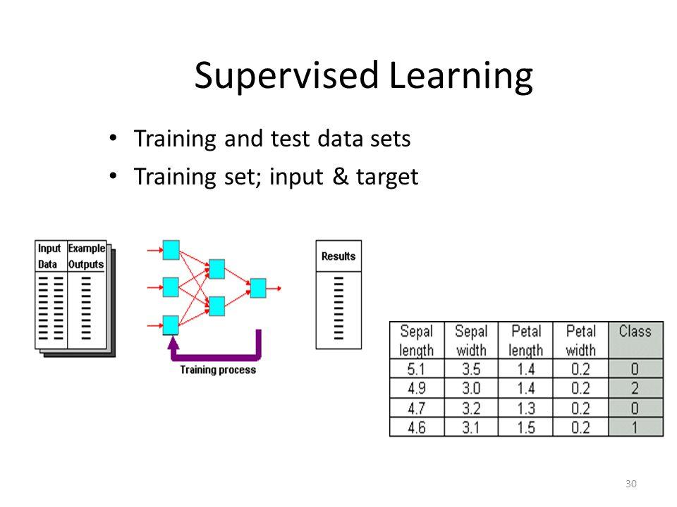 30 Supervised Learning Training and test data sets Training set; input & target
