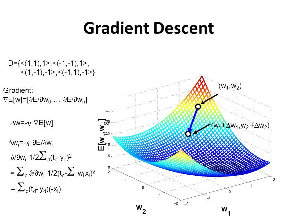 31 Gradient Descent D={,,, } Gradient:  E[w]=[  E/  w 0,…  E/  w n ] (w 1,w 2 ) (w 1 +  w 1,w 2 +  w 2 )  w=-   E[w]  w i =-   E/  w i 