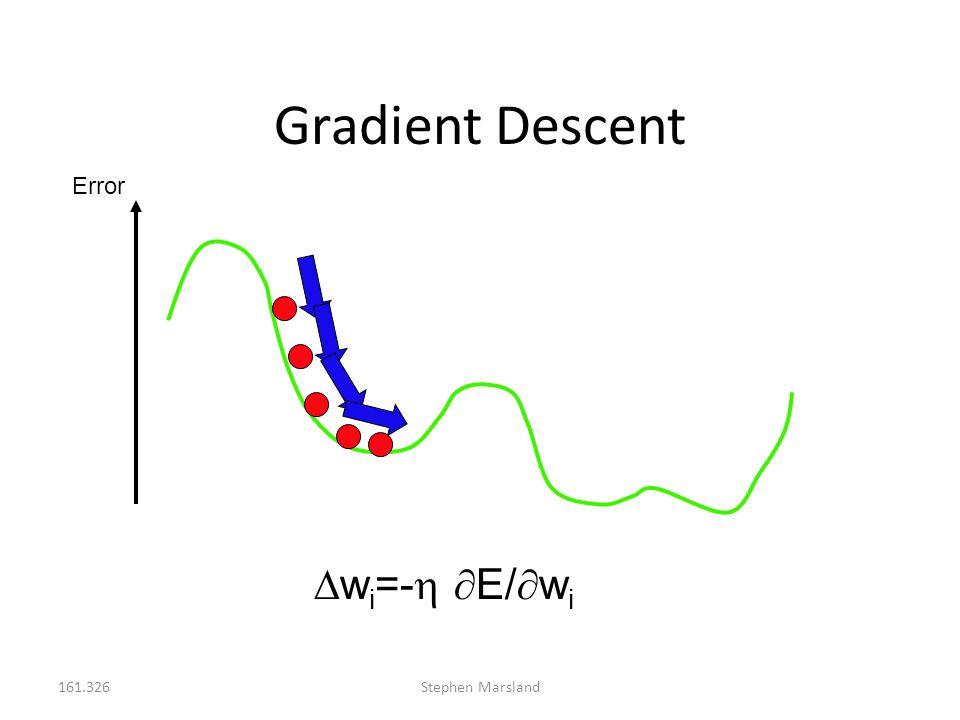 161.326Stephen Marsland Gradient Descent Error  w i =-   E/  w i