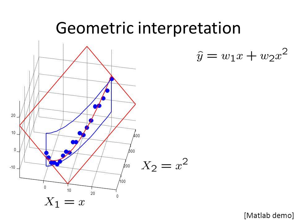 Geometric interpretation [Matlab demo] 0 10 20 0 100 200 300 400 -10 0 10 20