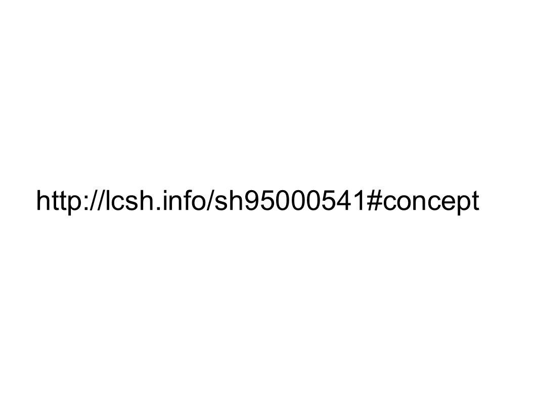 http://lcsh.info/sh95000541#concept
