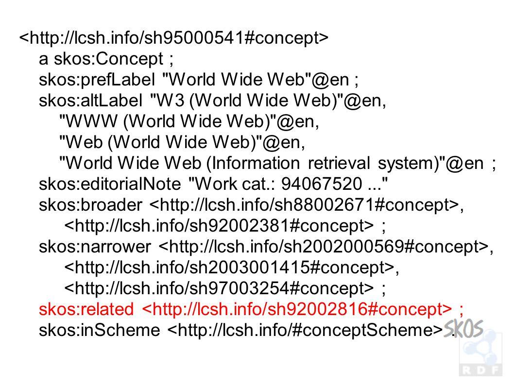 a skos:Concept ; skos:prefLabel World Wide Web @en ; skos:altLabel W3 (World Wide Web) @en, WWW (World Wide Web) @en, Web (World Wide Web) @en, World Wide Web (Information retrieval system) @en ; skos:editorialNote Work cat.: 94067520... skos:broader, ; skos:narrower,, ; skos:related ; skos:inScheme.