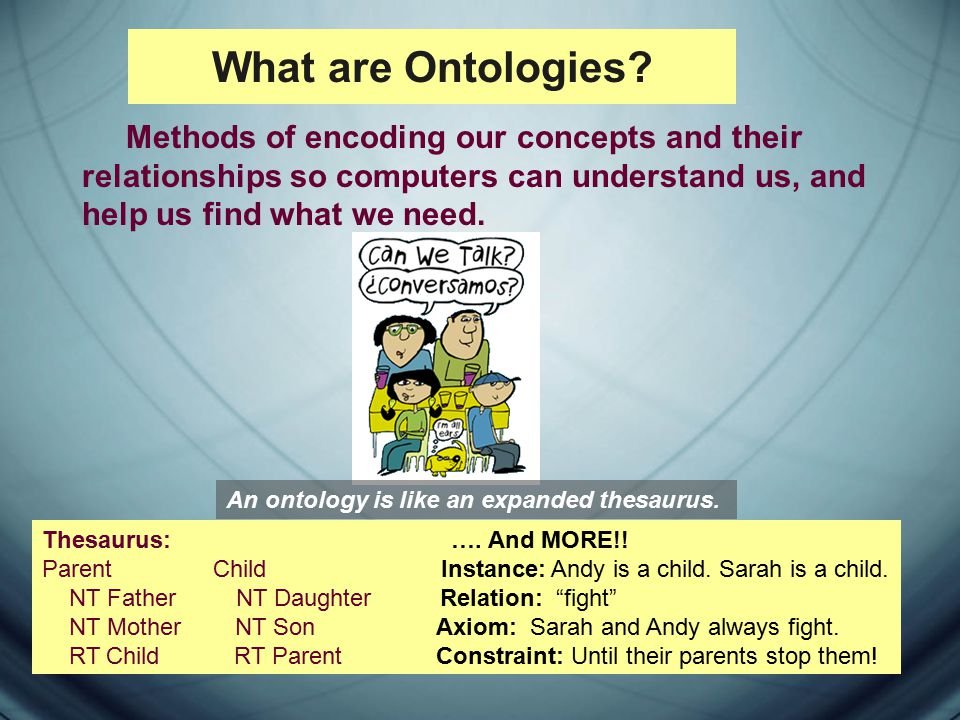 What are Ontologies. Thesaurus: …. And MORE!. Parent Child Instance: Andy is a child.