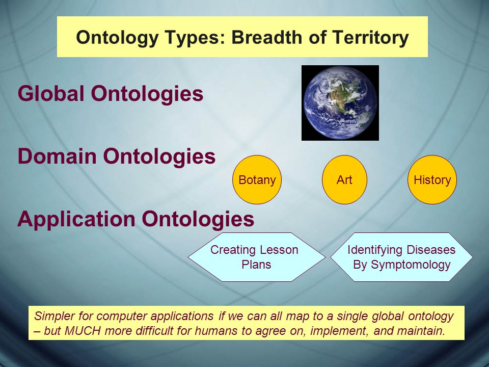 Global Ontologies Domain Ontologies Application Ontologies Ontology Types: Breadth of Territory Simpler for computer applications if we can all map to a single global ontology – but MUCH more difficult for humans to agree on, implement, and maintain.