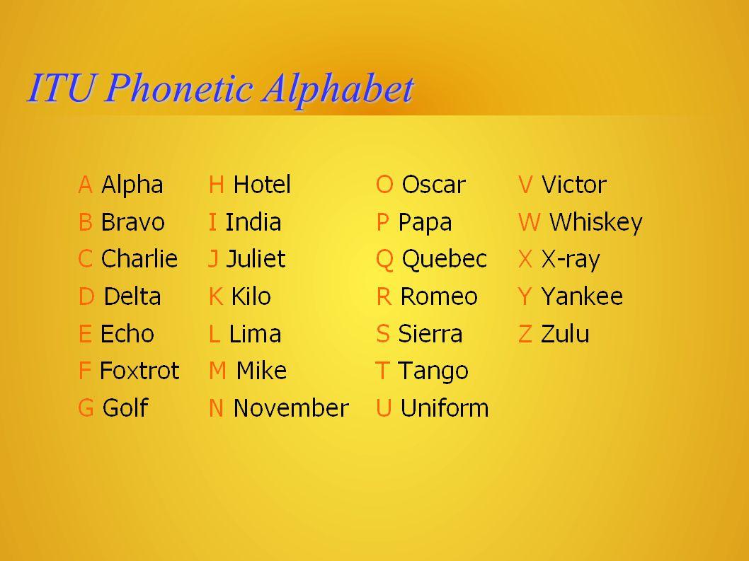 ITU Phonetic Alphabet