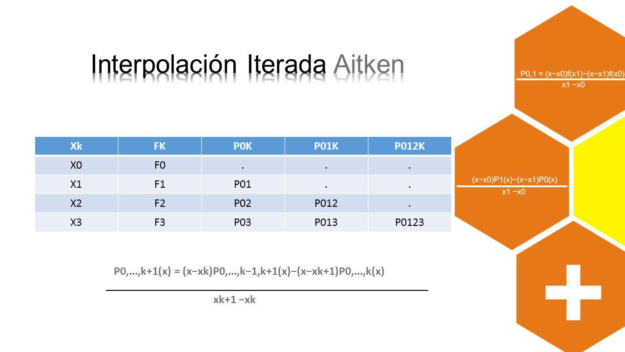 XkFKP0KP01KP012K X0F0... X1F1P01.. X2F2P02P012. X3F3P03P013P0123 P0,...,k+1(x) = (x−xk)P0,...,k−1,k+1(x)−(x−xk+1)P0,...,k(x) _________________________