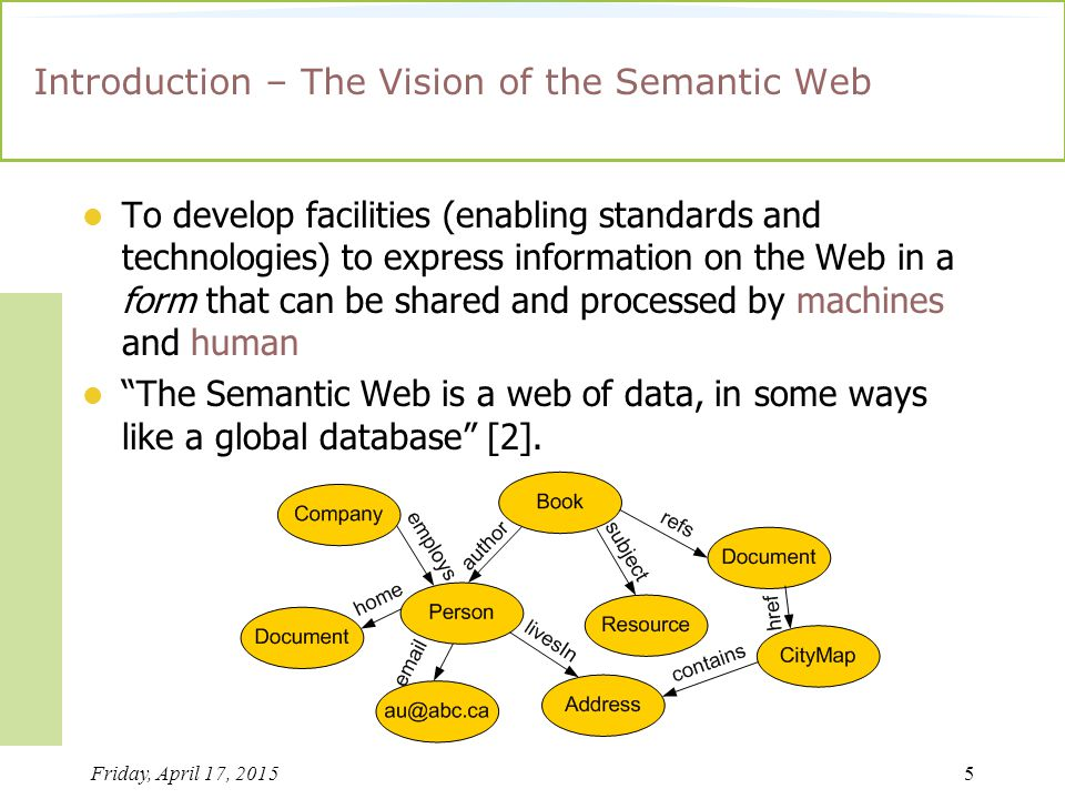 Friday, April 17, 20155 Introduction – The Vision of the Semantic Web To develop facilities (enabling standards and technologies) to express information on the Web in a form that can be shared and processed by machines and human The Semantic Web is a web of data, in some ways like a global database [2].