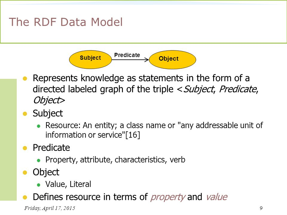 Friday, April 17, 20159 The RDF Data Model Represents knowledge as statements in the form of a directed labeled graph of the triple Subject Resource: An entity; a class name or any addressable unit of information or service [16] Predicate Property, attribute, characteristics, verb Object Value, Literal Defines resource in terms of property and value Predicate Subject Object