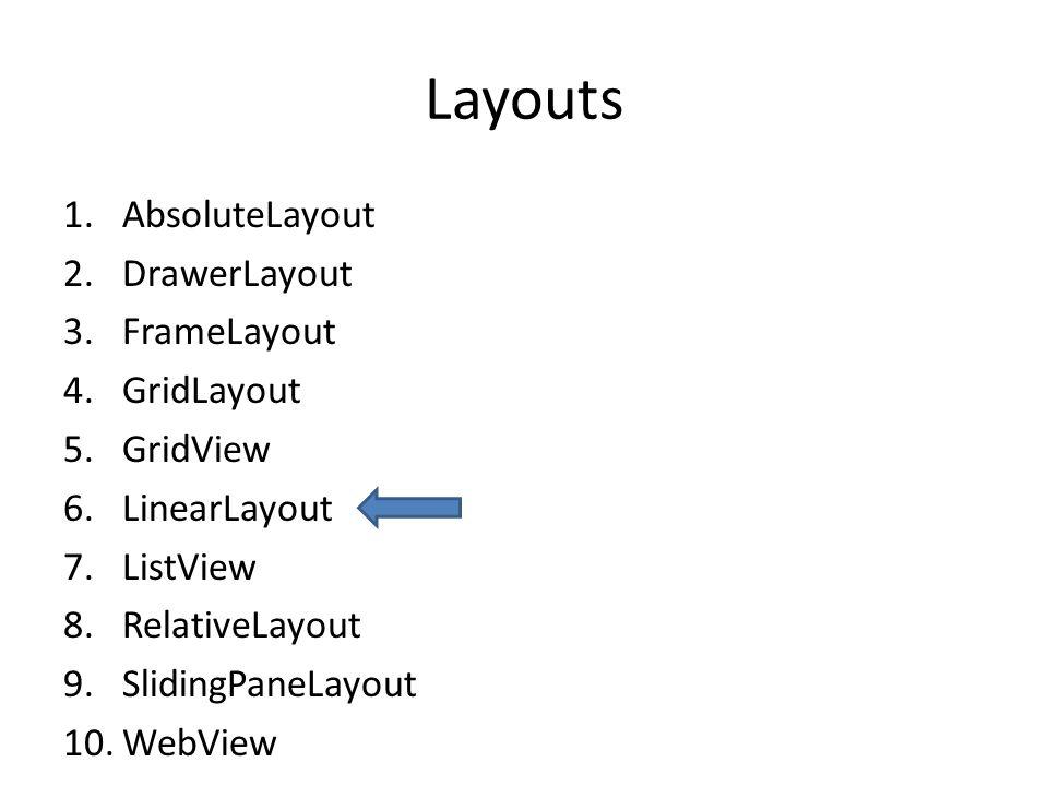 Layouts 1.AbsoluteLayout 2.DrawerLayout 3.FrameLayout 4.GridLayout 5.GridView 6.LinearLayout 7.ListView 8.RelativeLayout 9.SlidingPaneLayout 10.WebView