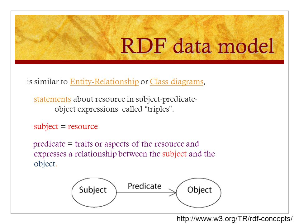 RDF data model is similar to Entity-Relationship or Class diagrams,Entity-RelationshipClass diagrams statements about resource in subject-predicate- o