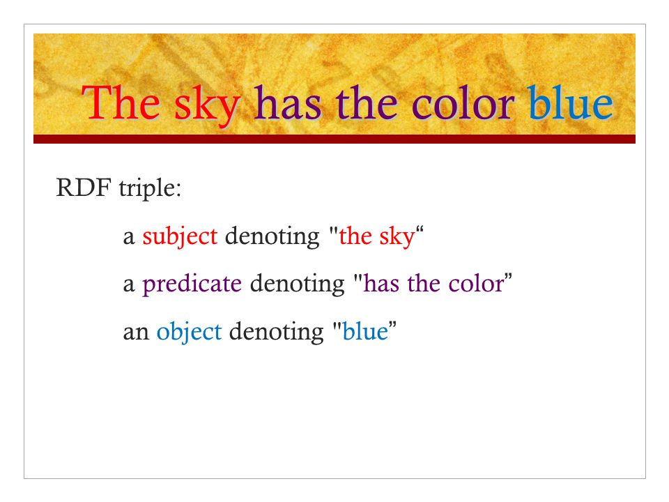 The sky has the color blue RDF triple: a subject denoting the sky a predicate denoting has the color an object denoting blue