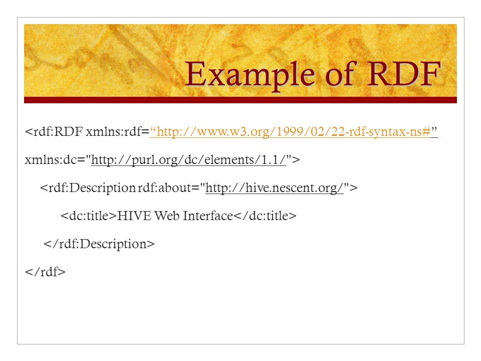 Example of RDF <rdf:RDF xmlns:rdf= http://www.w3.org/1999/02/22-rdf-syntax-ns# http://www.w3.org/1999/02/22-rdf-syntax-ns# xmlns:dc= http://purl.org/dc/elements/1.1/ > HIVE Web Interface
