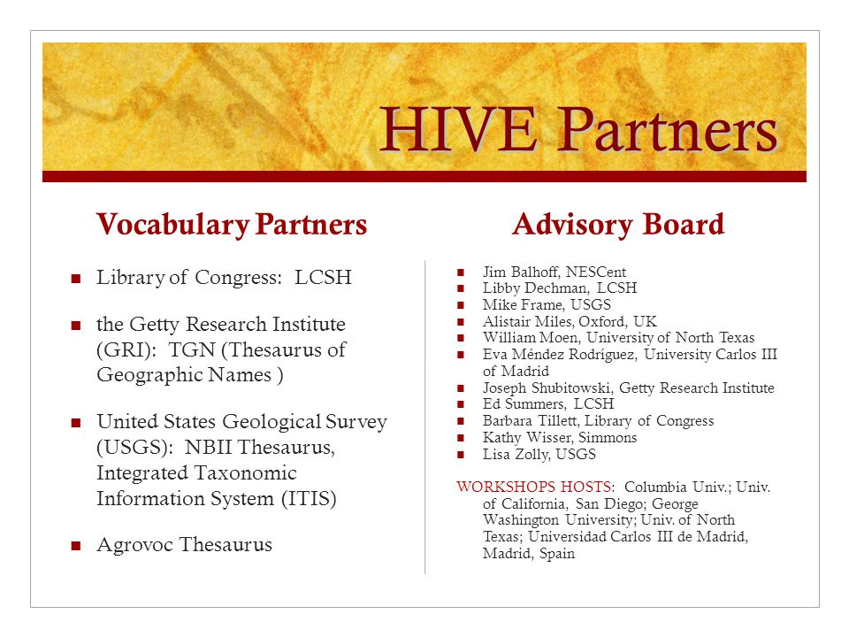 HIVE Partners Vocabulary Partners Library of Congress: LCSH the Getty Research Institute (GRI): TGN (Thesaurus of Geographic Names ) United States Geo
