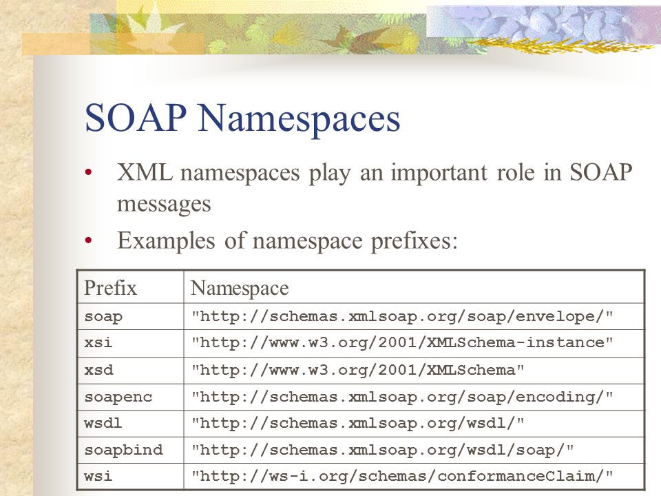 SOAP Namespaces XML namespaces play an important role in SOAP messages Examples of namespace prefixes: PrefixNamespace soap