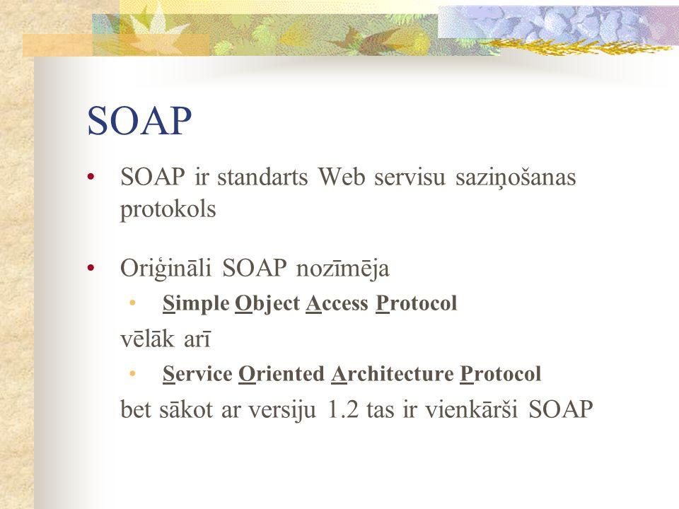 SOAP SOAP ir standarts Web servisu saziņošanas protokols Oriģināli SOAP nozīmēja Simple Object Access Protocol vēlāk arī Service Oriented Architecture Protocol bet sākot ar versiju 1.2 tas ir vienkārši SOAP