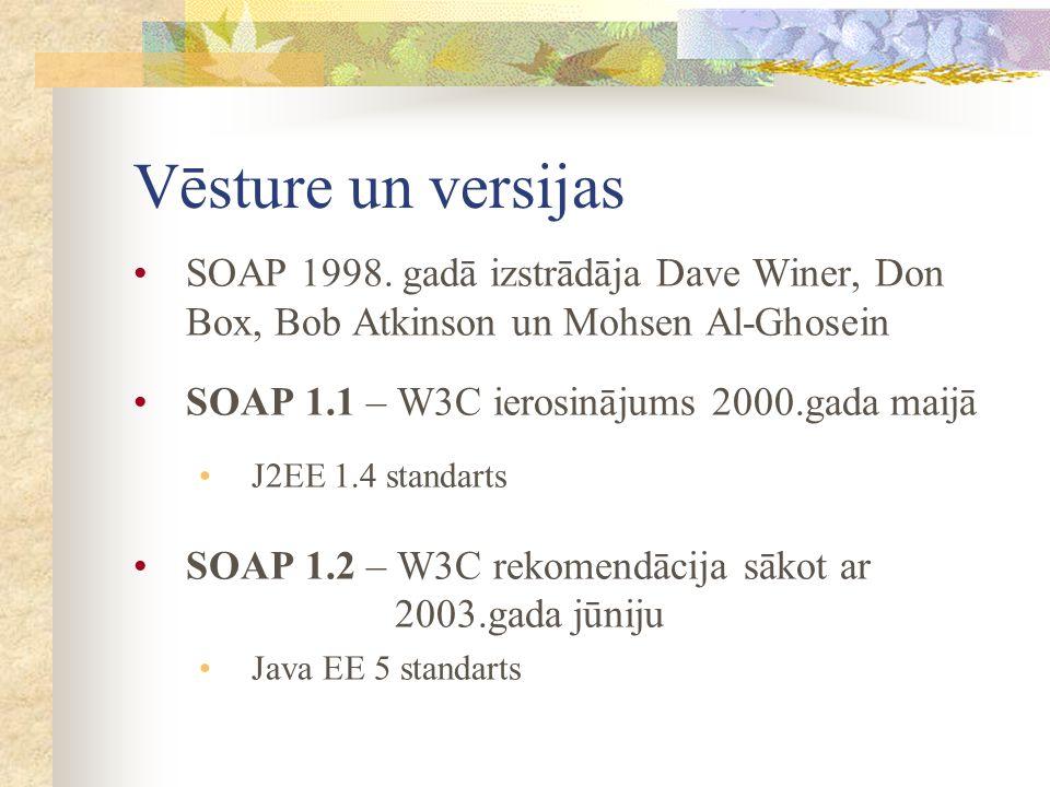 Vēsture un versijas SOAP 1998.