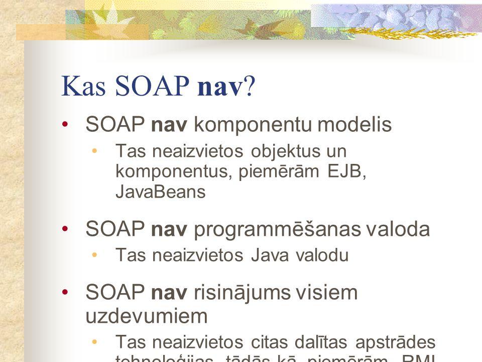 Kas SOAP nav.