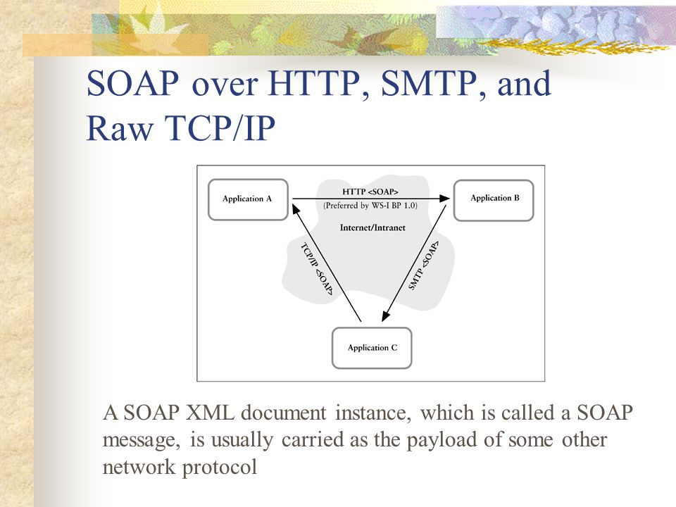SOAP over HTTP, SMTP, and Raw TCP/IP A SOAP XML document instance, which is called a SOAP message, is usually carried as the payload of some other network protocol
