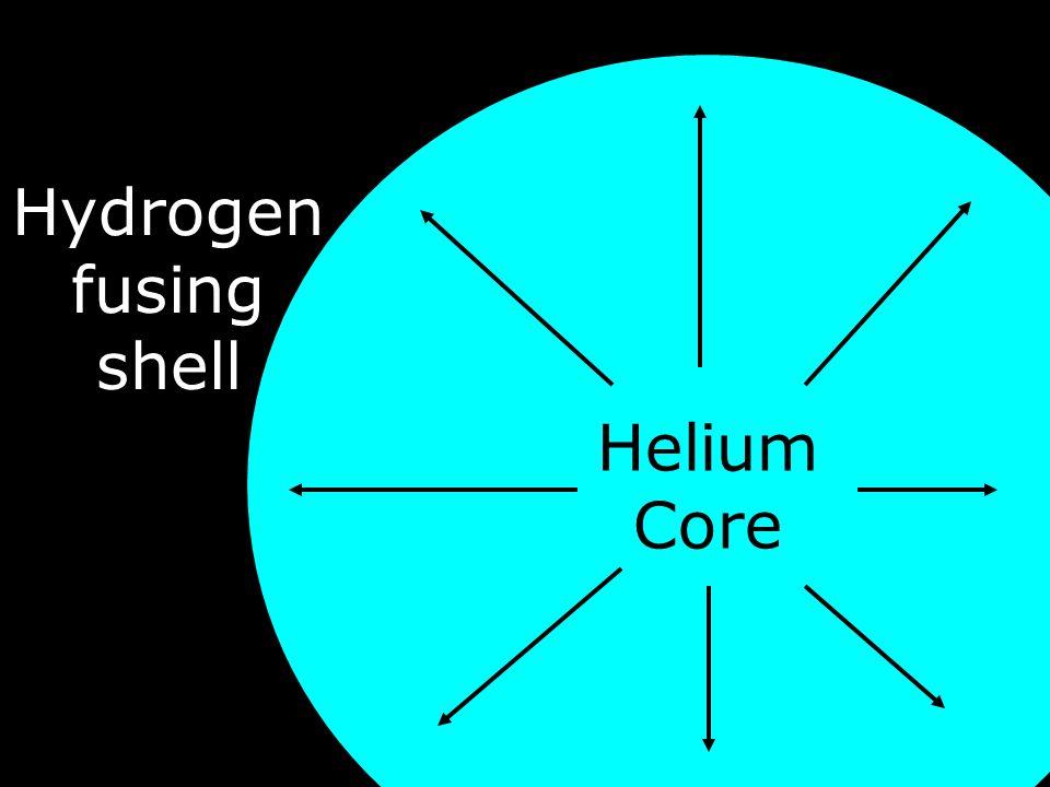 Helium Core Hydrogen fusing shell