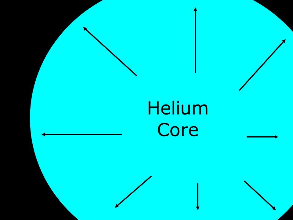 Helium Core Hydrogen Envelope