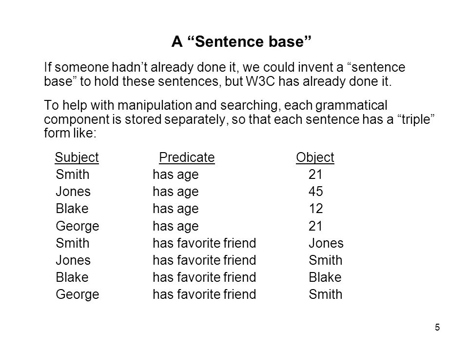 6 Sentences We can query such information with queries like: Someone has friend Smith where Someone acts like a variable and resolves as the list: Jones George because the pattern Someone has friend Smith matches both triples: Jones has_favorite_friend Smith George has_favorite_friend Smith and we can interpret a more complicated query like: Someone has friend Smith and has age 21 as a pair of requirements: Someone has friend Smith and Someone has age 21 where we mean that same someone has both characteristics...