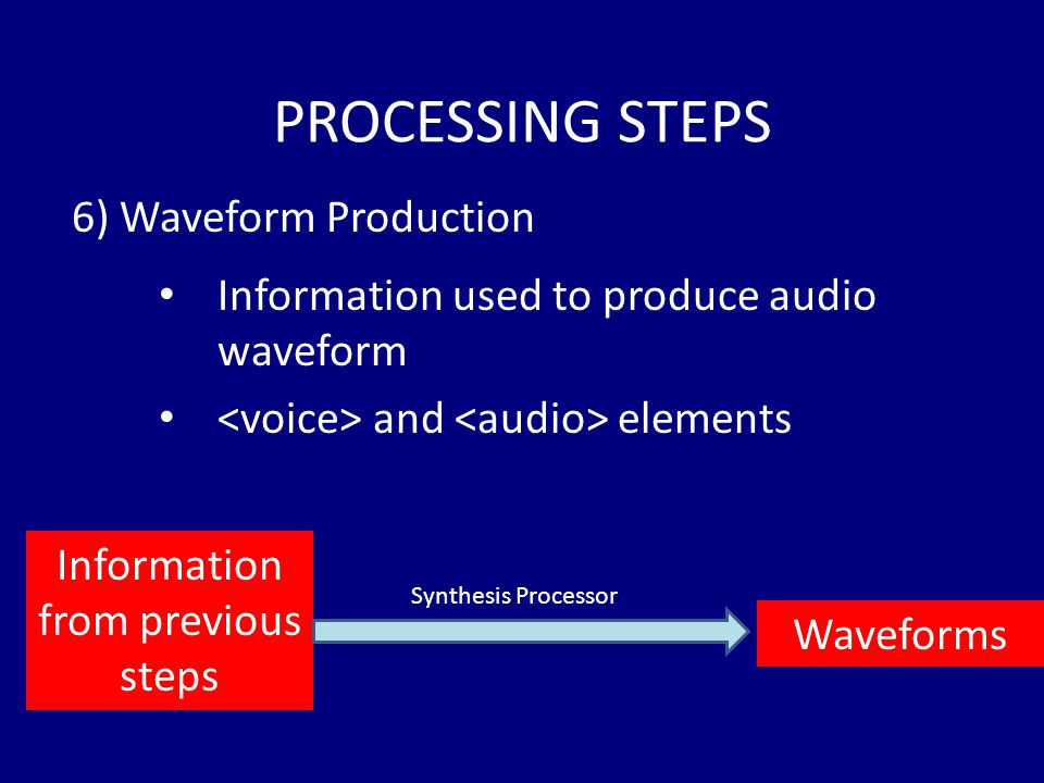 PROCESSING STEPS Information used to produce audio waveform and elements 6) Waveform Production Information from previous steps Waveforms Synthesis Processor