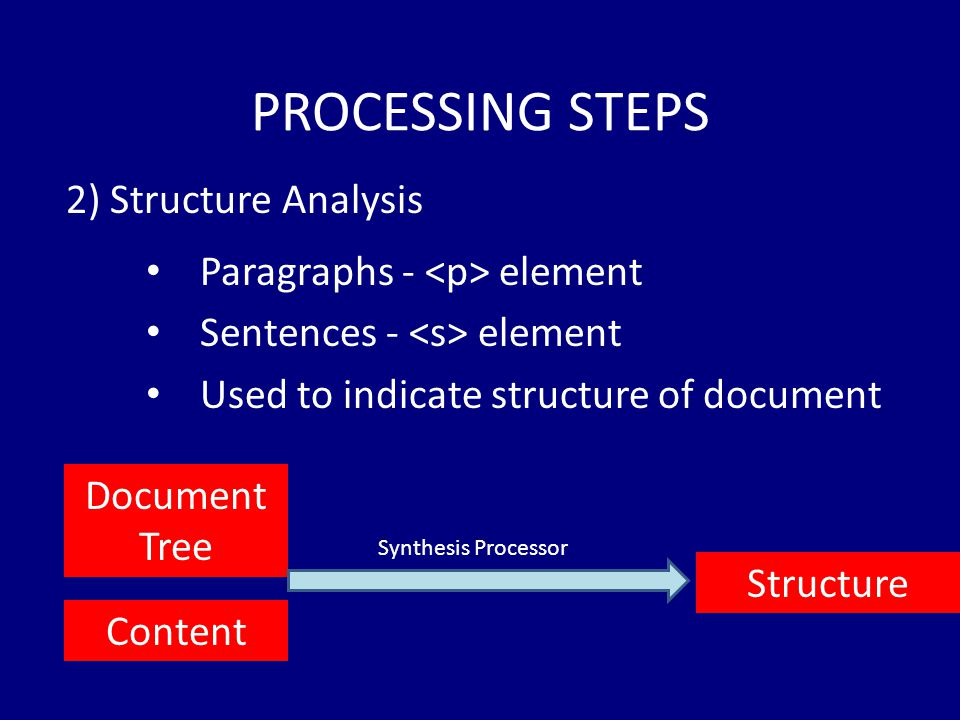 PROCESSING STEPS Paragraphs - element Sentences - element Used to indicate structure of document 2) Structure Analysis Document Tree Structure Synthesis Processor Content