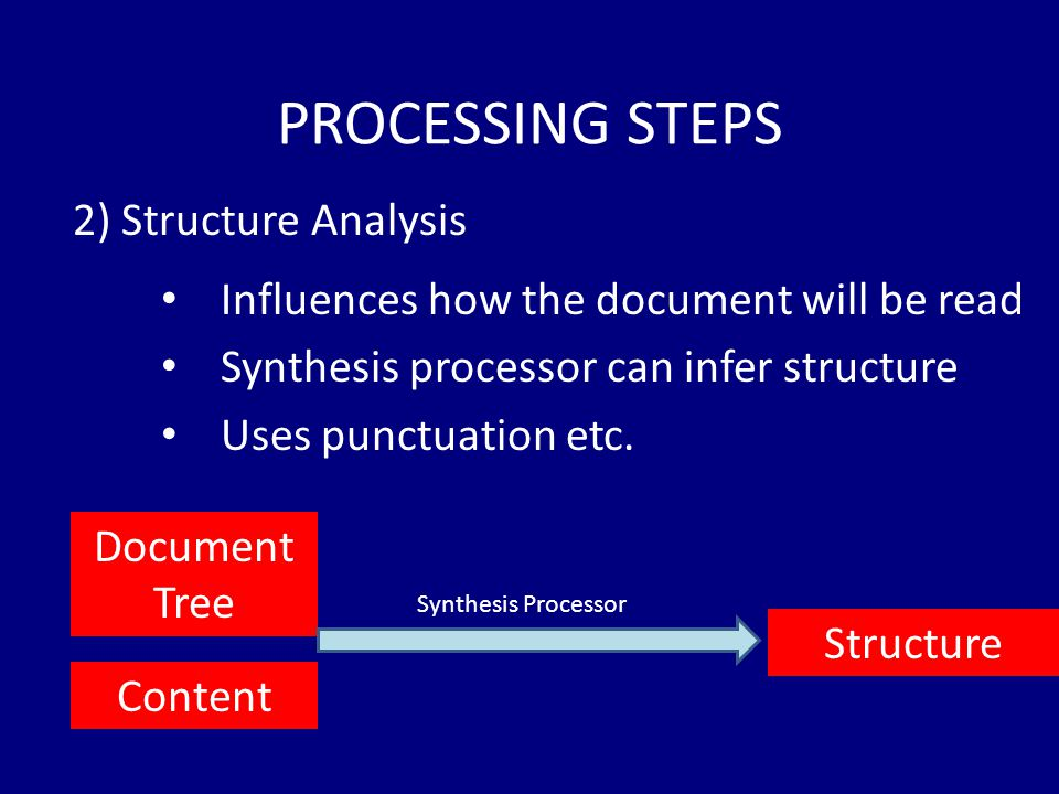PROCESSING STEPS Influences how the document will be read Synthesis processor can infer structure Uses punctuation etc.