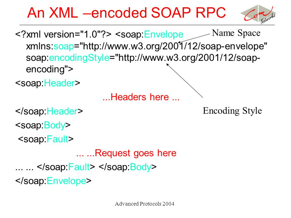 Advanced Protocols 2004 An XML –encoded SOAP RPC...Headers here.........Request goes here......