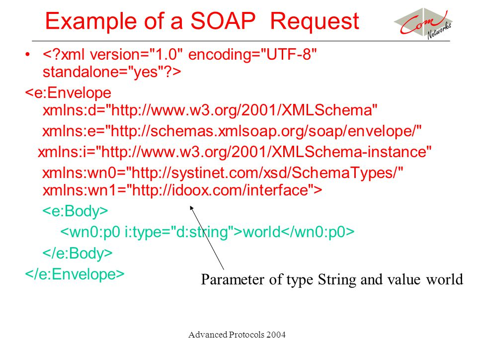 Advanced Protocols 2004 Example of a SOAP Request <e:Envelope xmlns:d= http://www.w3.org/2001/XMLSchema xmlns:e= http://schemas.xmlsoap.org/soap/envelope/ xmlns:i= http://www.w3.org/2001/XMLSchema-instance xmlns:wn0= http://systinet.com/xsd/SchemaTypes/ xmlns:wn1= http://idoox.com/interface > world Parameter of type String and value world