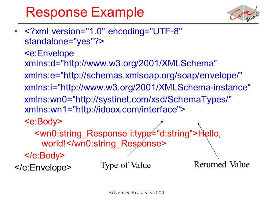 Advanced Protocols 2004 Response Example <e:Envelope xmlns:d= http://www.w3.org/2001/XMLSchema xmlns:e= http://schemas.xmlsoap.org/soap/envelope/ xmlns:i= http://www.w3.org/2001/XMLSchema-instance xmlns:wn0= http://systinet.com/xsd/SchemaTypes/ xmlns:wn1= http://idoox.com/interface > Hello, world.