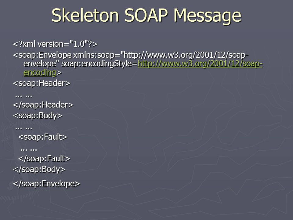 Skeleton SOAP Message http://www.w3.org/2001/12/soap- encodinghttp://www.w3.org/2001/12/soap- encoding<soap:Header>............</soap:Header><soap:Body>............