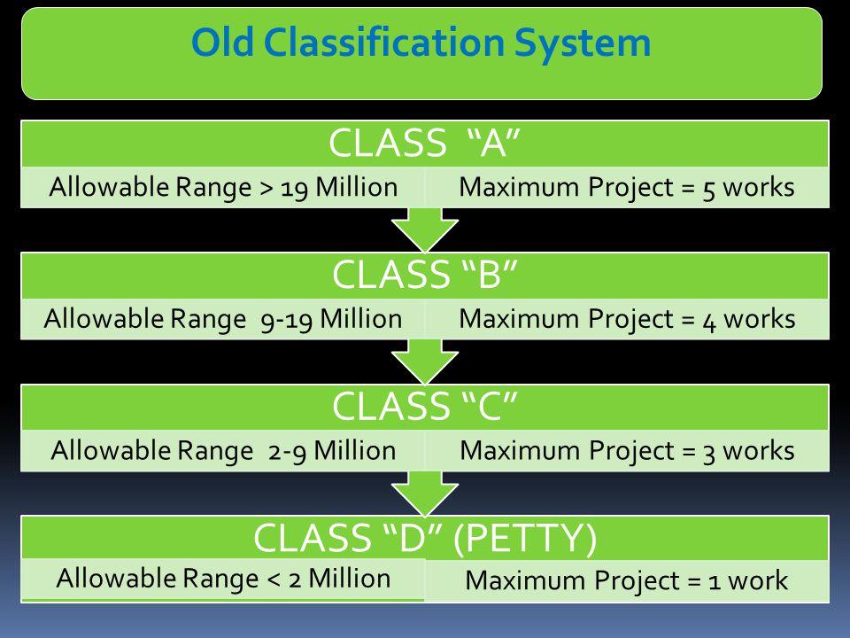 "CLASS ""D"" (PETTY) Allowable Range < 2 Million Maximum Project = 1 work CLASS ""C"" Allowable Range 2-9 MillionMaximum Project = 3 works CLASS ""B"" Allowa"