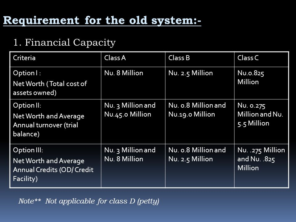 1. Financial Capacity CriteriaClass AClass BClass C Option I : Net Worth ( Total cost of assets owned) Nu. 8 MillionNu. 2.5 MillionNu.0.825 Million Op