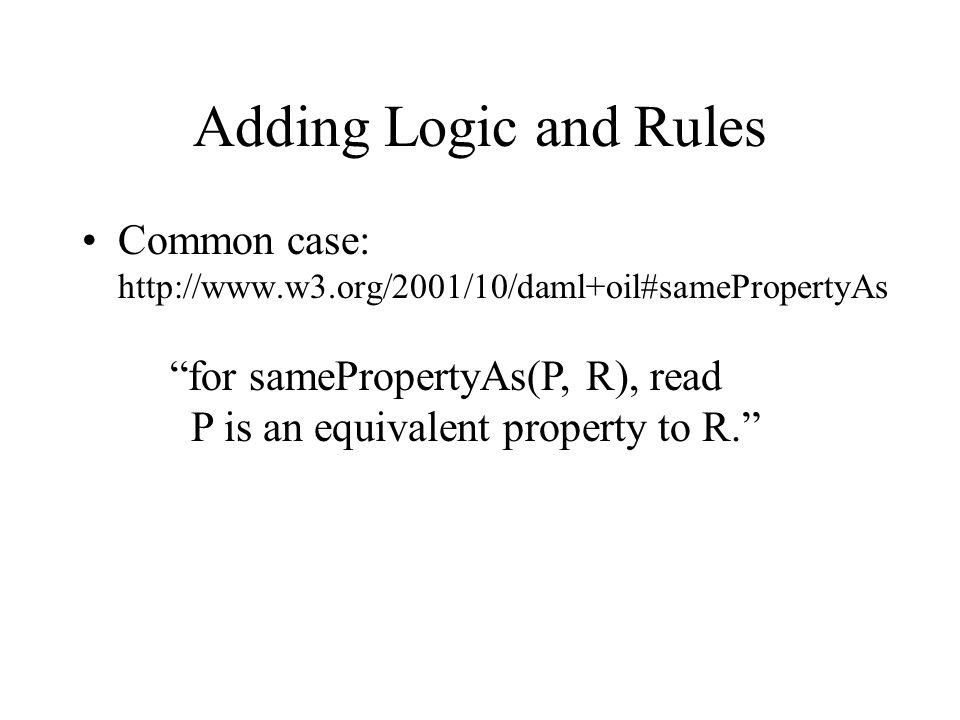 Equivalence (Synonyms) samePropertyAs equivalentTo subClassOf